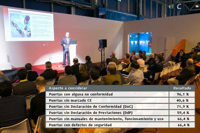 Resultados campaña nacional 2020 de vigilancia de mercado puertas motorizadas industriales, comerciales y de garaje